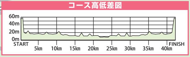 fukuchiyama_20140605_04