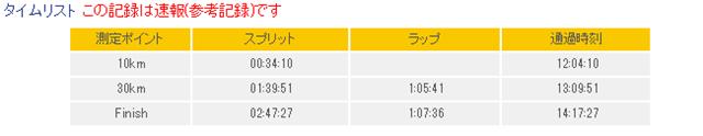 okinoshima_marathon_20140610_02