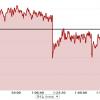 【今日の練習】7/4 32km jog ; 右ハムストリングスがひどいよ。