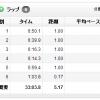 【昨日の練習】7/19 30分夜jog 5.17km