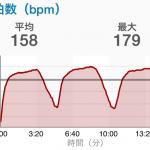 【今日の練習】7/23(夜)VO2maxインターバル1K×3本 + 5Kペース走