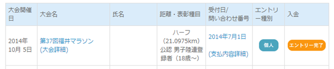 fukui_marathon_20140630_02