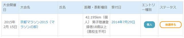 kyoto_marathon_20140729_01