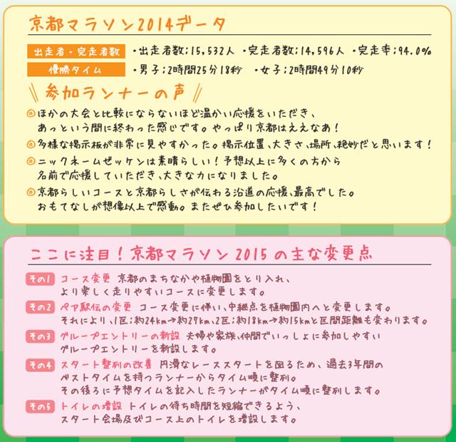 kyoto_marathon_2015_07
