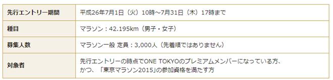 tokyo_marathon_20140731_01