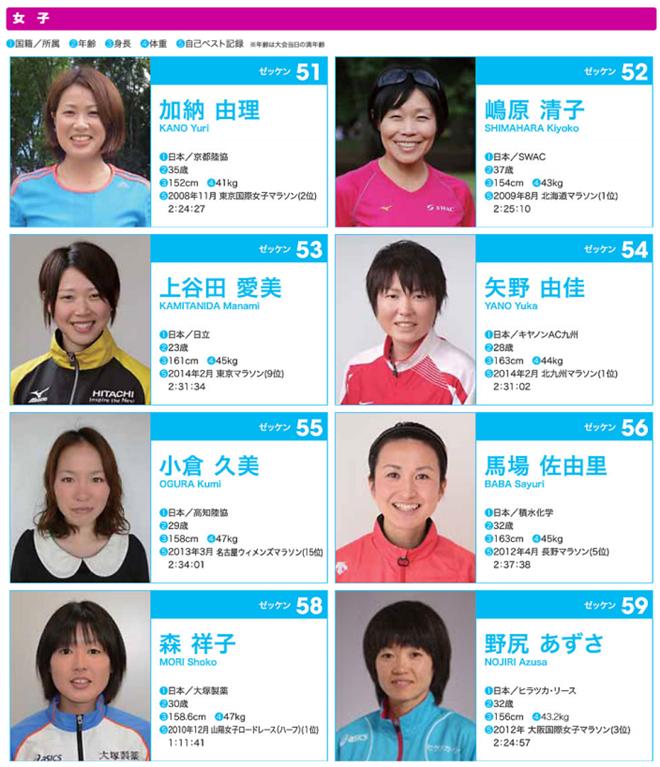 2014hokkaido_marathon_20140801_04
