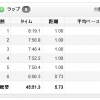【彼女の練習】8/2 45分朝イチジョグ 5.73km!