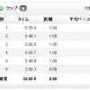 【今日の練習】8/2(朝)30分朝イチjog 5.69km