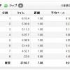 【今日の練習】8/5(朝)35分朝イチjog 7.08km