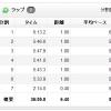 【今日の練習】8/6(朝)35分朝イチjog 6.40km!