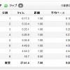 【今日の練習】8/8 35分朝イチjog 7.06km。「GARMIN CONNECT(ガーミンコネクト)」復活!