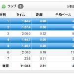 【今日の練習】8/13(夜)心が折れました。VO2maxインターバル 1K×2本!