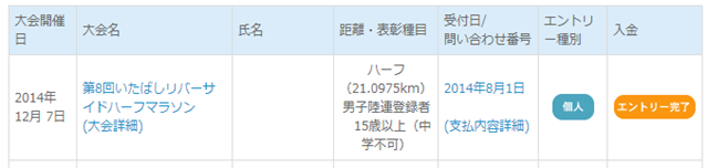 itabashi-.reverside_20140801_01