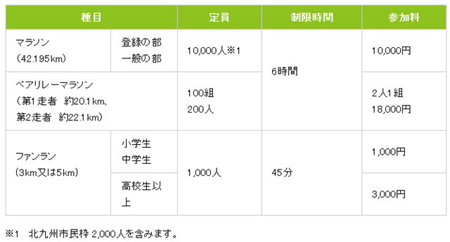 kitakyushu_20140801_01