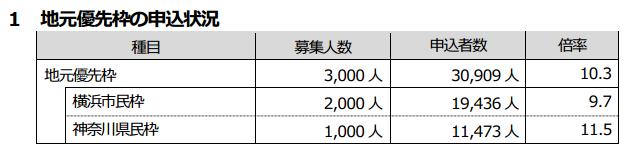 yokohama2015_20140801_01