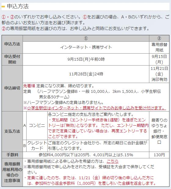 kagawa_marukame_half_marathon_20140903_02