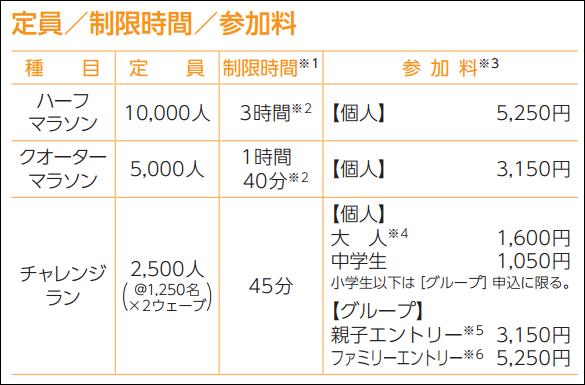 nagoya_city_20140923_01