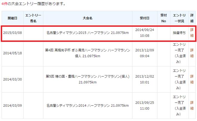 nagoya_city_marathon_20140924_01