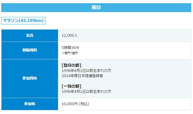 shizuoka_marathon_20140919_02
