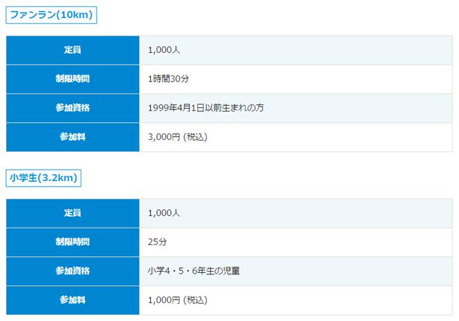 shizuoka_marathon_20140919_03
