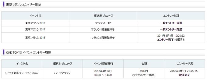tokyo_marathon_20140925_01