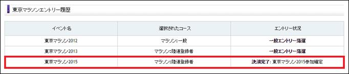 tokyo_marathon_20140925_11