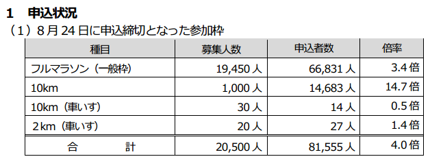yokohama2015_20140826_01