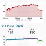 """【昨日の練習】10/1(夜)20kmビルドアップ走(jog → 4'15""""km)"""