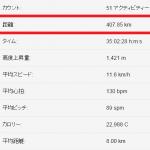 【2014年9月の月間走行距離】407.85km!距離よりも強度を意識しました。