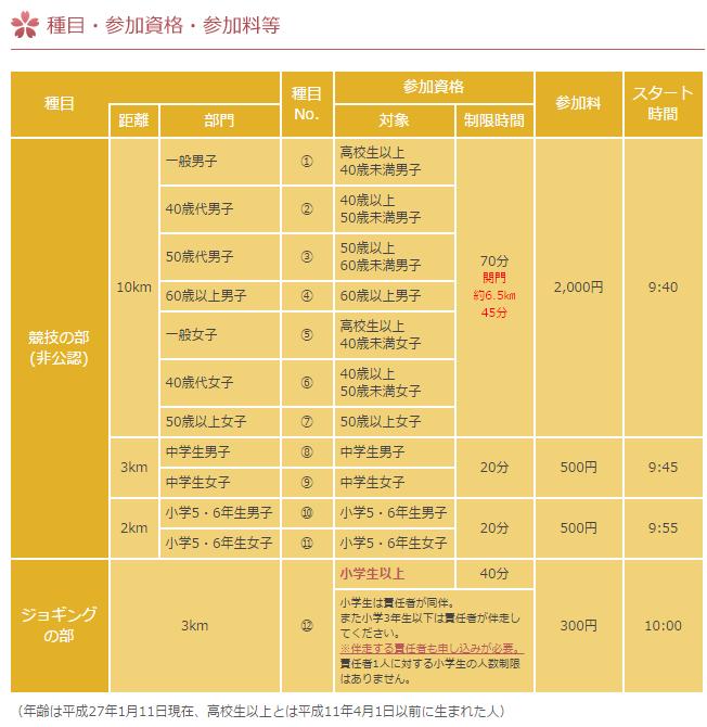 shinshun_kasugai_marathon_20141001_04
