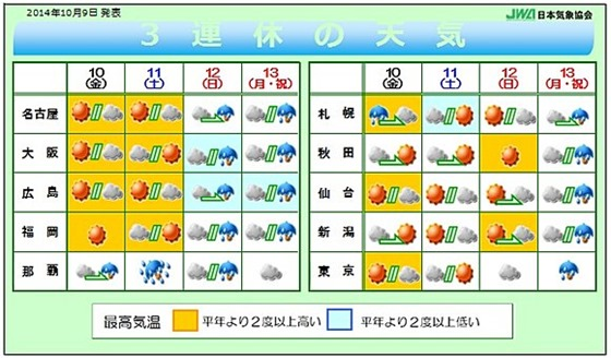 taifu19_20141009_01