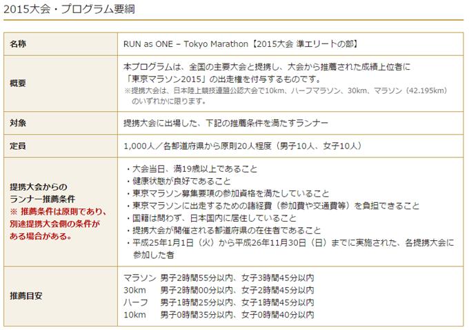 tokyo_marathon2015_20141013_01