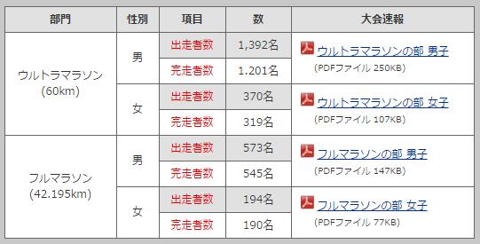 kisosansen_20141122_01