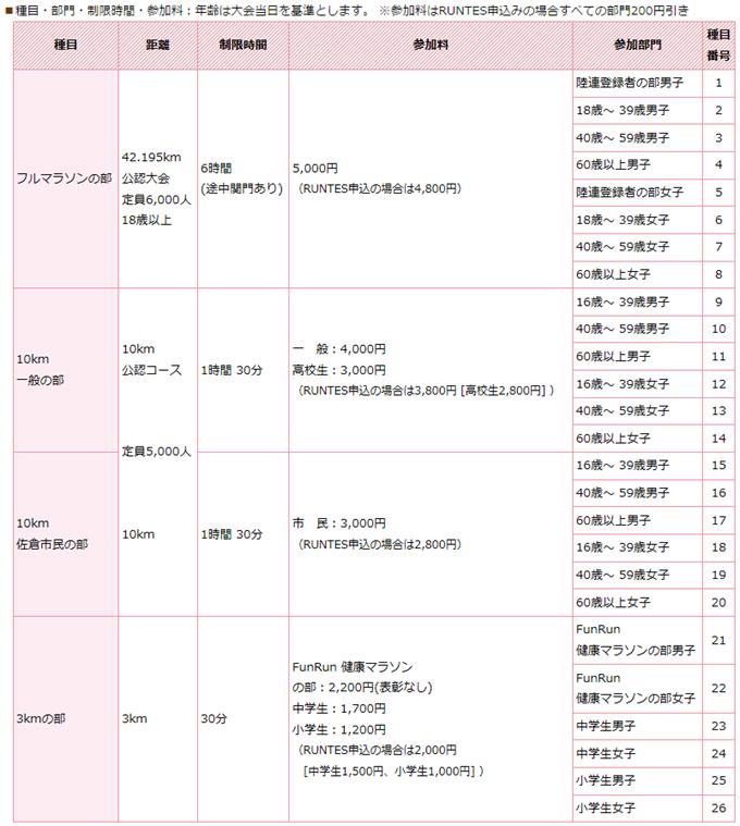 sakura_asahi_marathon_20141105_02