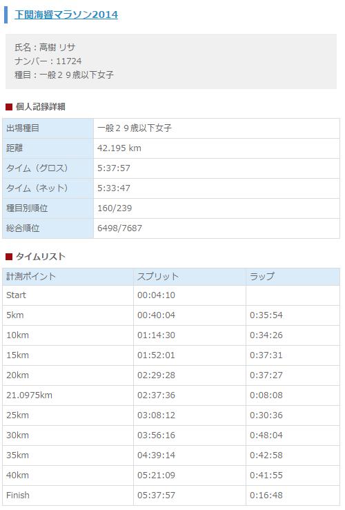 shimonoseki_kaikyo_2014_04
