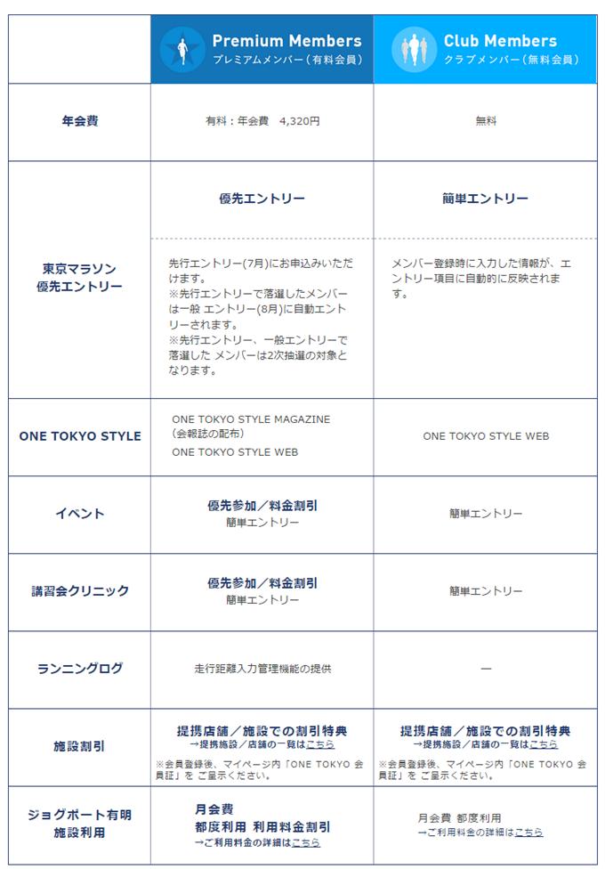 tokyo_marathon_20141125_01
