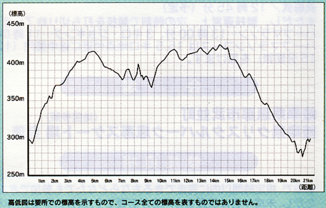 ena-half-20131205_04