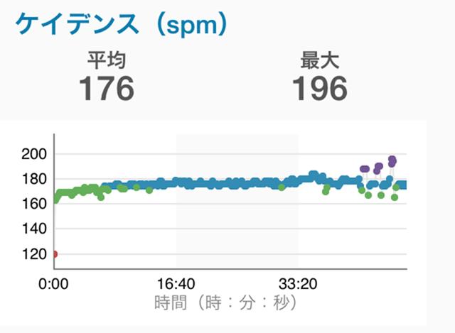 garmin_20141206_03