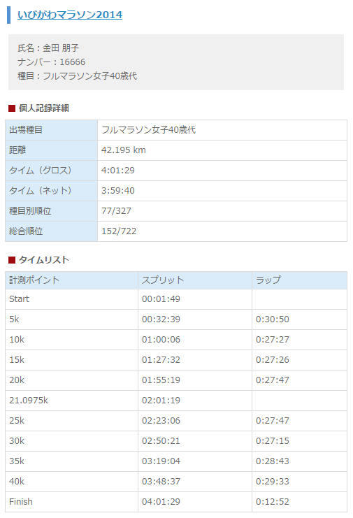 ibigawa_marathon_20141222_02