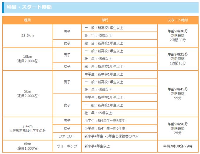 nihondaira_sakura_marathon_20141207_02