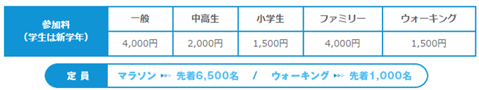nihondaira_sakura_marathon_20141207_03