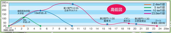 nihondaira_sakura_marathon_20141207_05