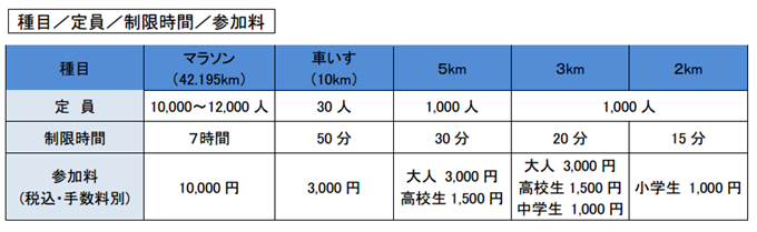 toyama_marathon_20141207_02