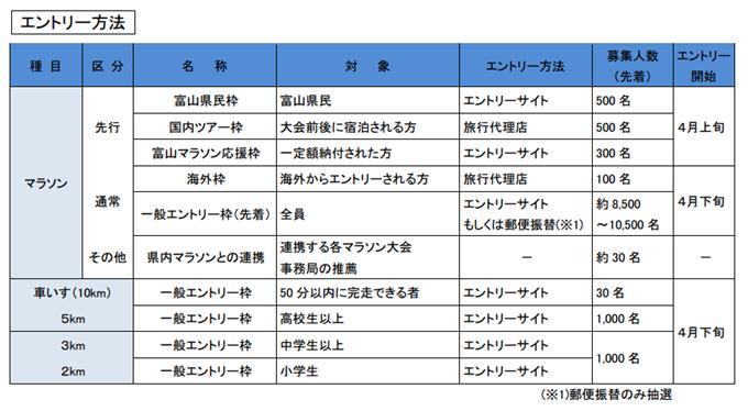 toyama_marathon_20141207_03