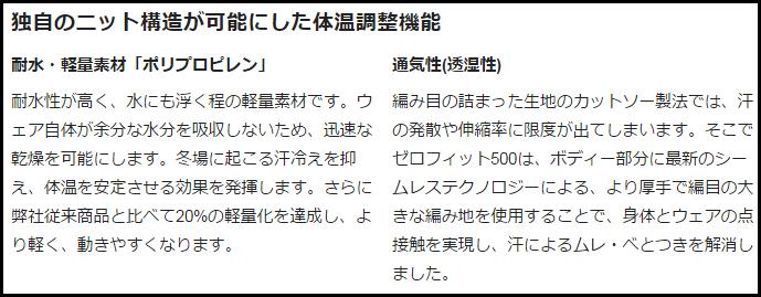 zerofit_20141202_04