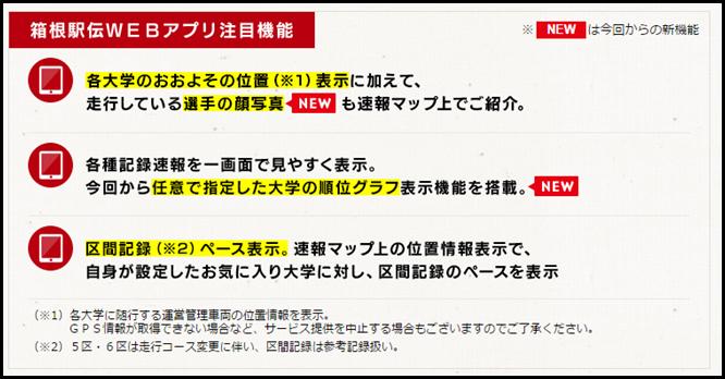 第91回 箱根駅伝速報 WEB アプリの注目機能