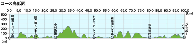 okinoshima-ultra-marathon-2015-course-map-02