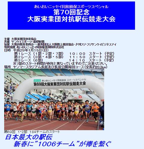 大阪実業団対抗駅伝 画像