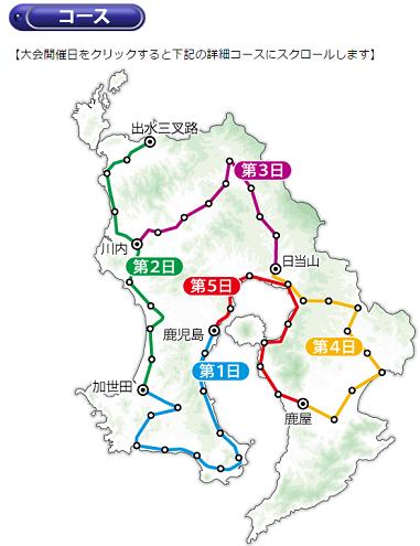 県下 2021 駅伝 速報 一周 鹿児島