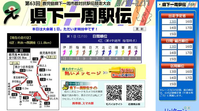 2021 駅伝 県下 一周